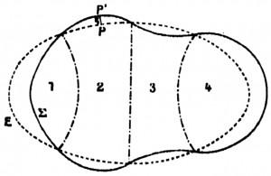 La poire de Poincaré