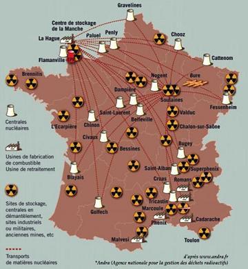 Organiser le stockage de déchets radioactifs