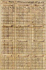 Traduction  par Ishâq b. Hunayn (830-910) de l'Almageste  du Grec Ptolémée