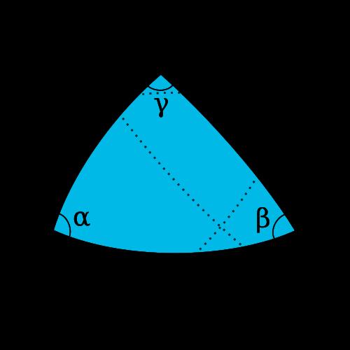 Triangle sphérique