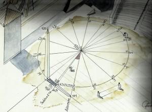 Pythéas mesure l'obliquité de l'écliptique